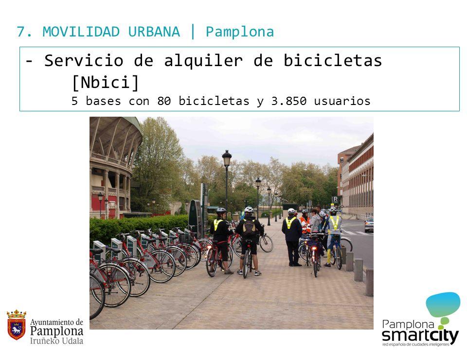 Servicio de alquiler de bicicletas [Nbici]